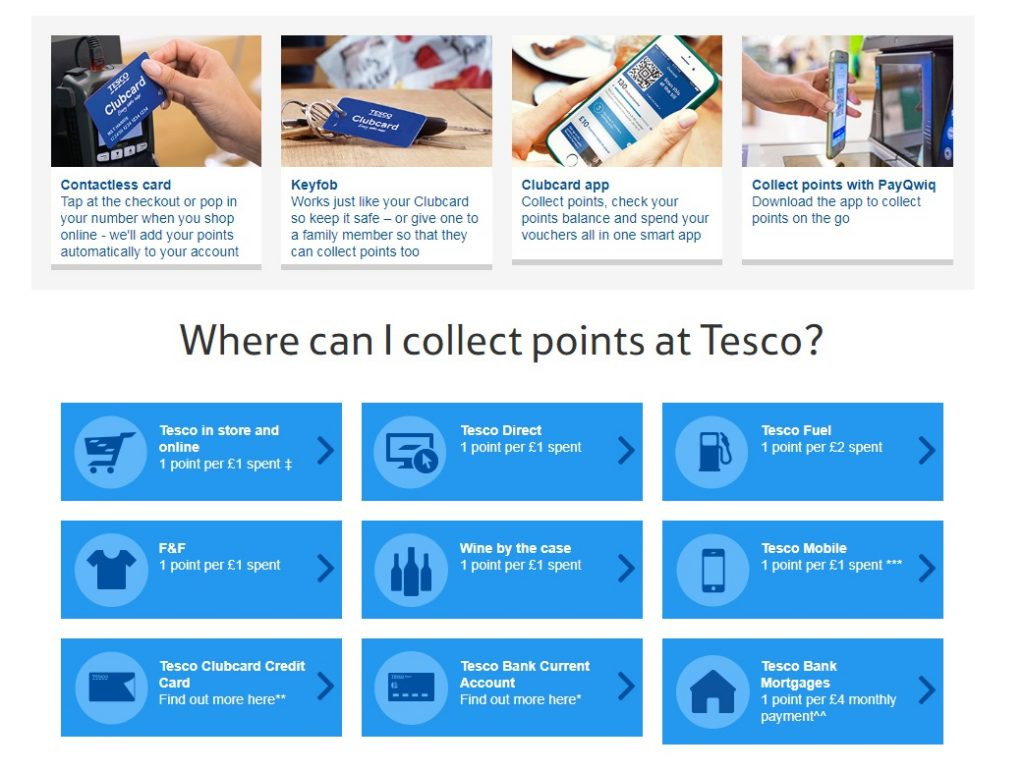 Earn points with Tesco Clubcard